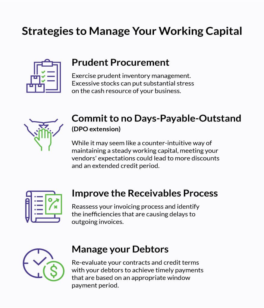 Mitigating cost and managing working capital in an economic downturn